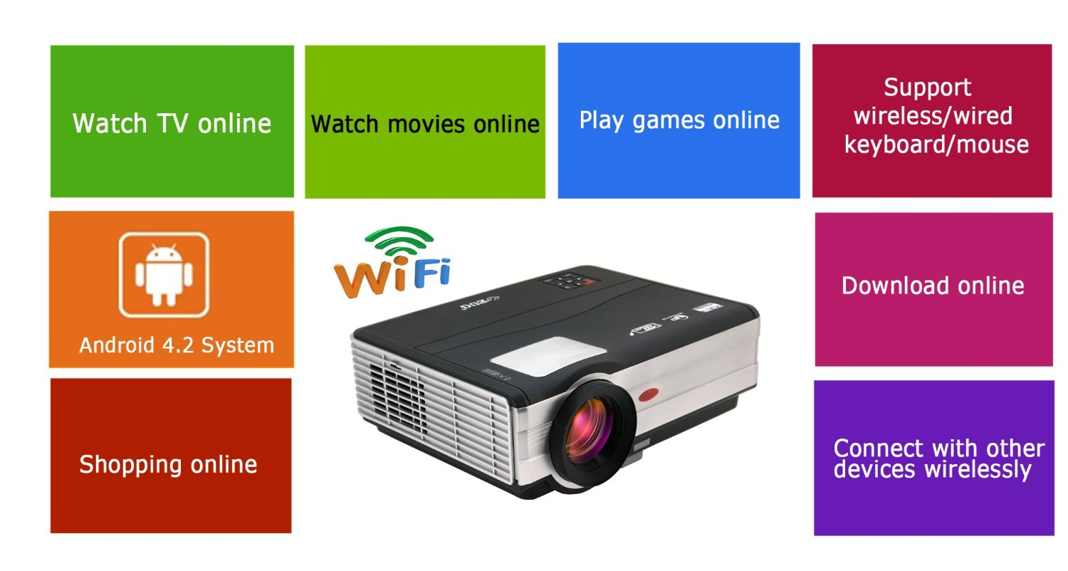 EUG X89+(A) LCD LED Wireless Android4.2 Wifi HD Video Projector Support 1080p 3D 3000 Lumens For Home Theater Cinema Games Ipad Iphone Laptop Portable